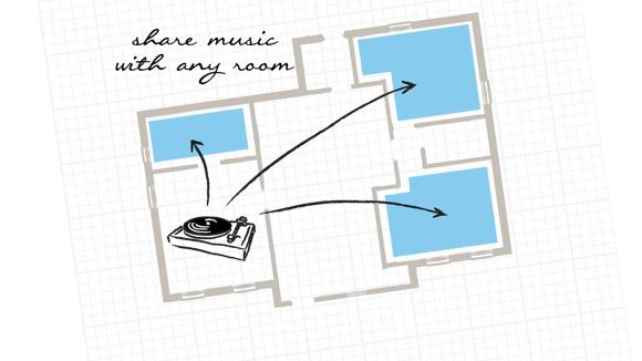 musik-teilen